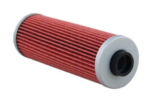Hiflofiltro HF161 Premium Oil Filter